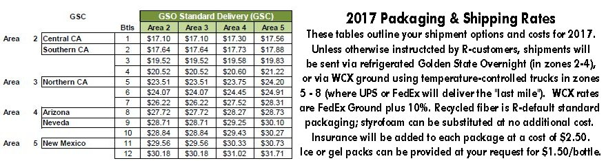 2017_Shipping_Rates_GSO
