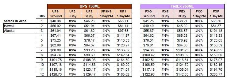 2017_Shipping_Rates_UPS_FEDX_AK-HI