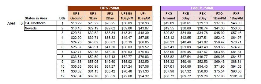 2017_Shipping_Rates_UPS_FEDX_Zone3
