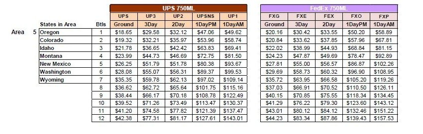 2017_Shipping_Rates_UPS_FEDX_Zone5